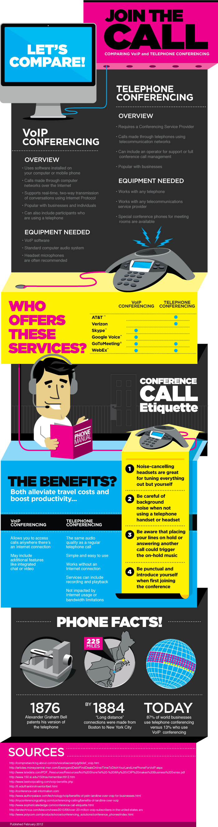 Join the Conference Call Infographic